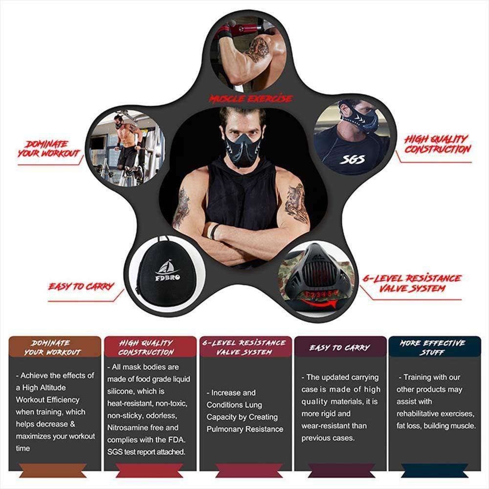 High Altitude Sports Mask - Discounts You May Like