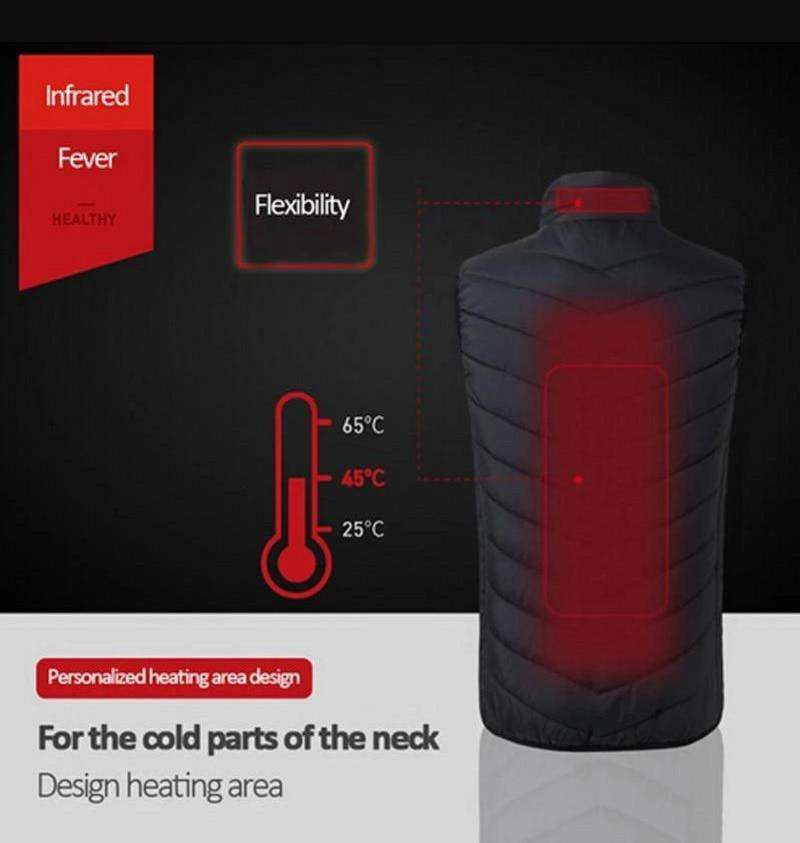 Heated Waterproof Vest With Heat Control - Discounts You May Like