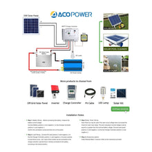 Load image into Gallery viewer, ACOPOWER 15 Watts Poly Solar Panel, 12V