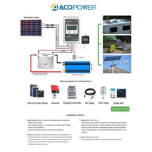 Load image into Gallery viewer, ACOPOWER 50W 12V Solar Charger Kit, 5A Charge Controller with Alligator Clips