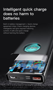 Baseus 20000mAh Power Bank For iPhone Samsung Huawei Type C PD Fast Charging + Quick Charge 3.0 USB Powerbank External Battery - Starttech Online Market