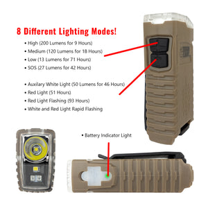 Tough Light USB Rechargeable LED Tactical Flashlight