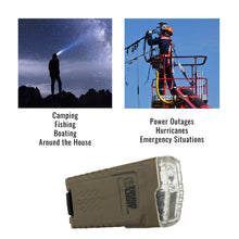 Load image into Gallery viewer, Tough Light USB Rechargeable LED Tactical Flashlight