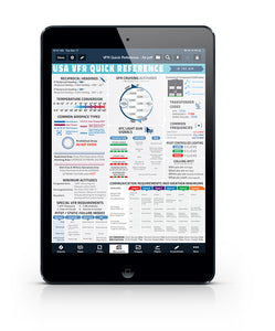 VFR Quick Reference for iPads
