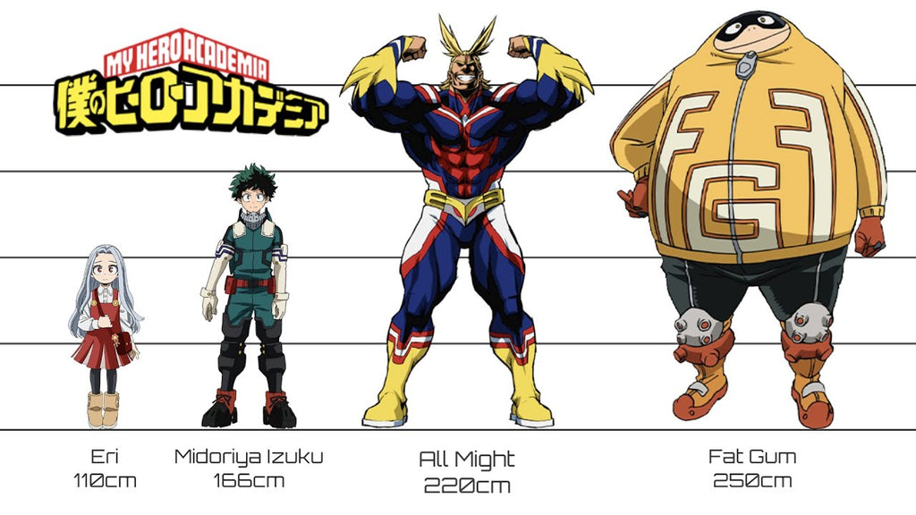 all might size comparison