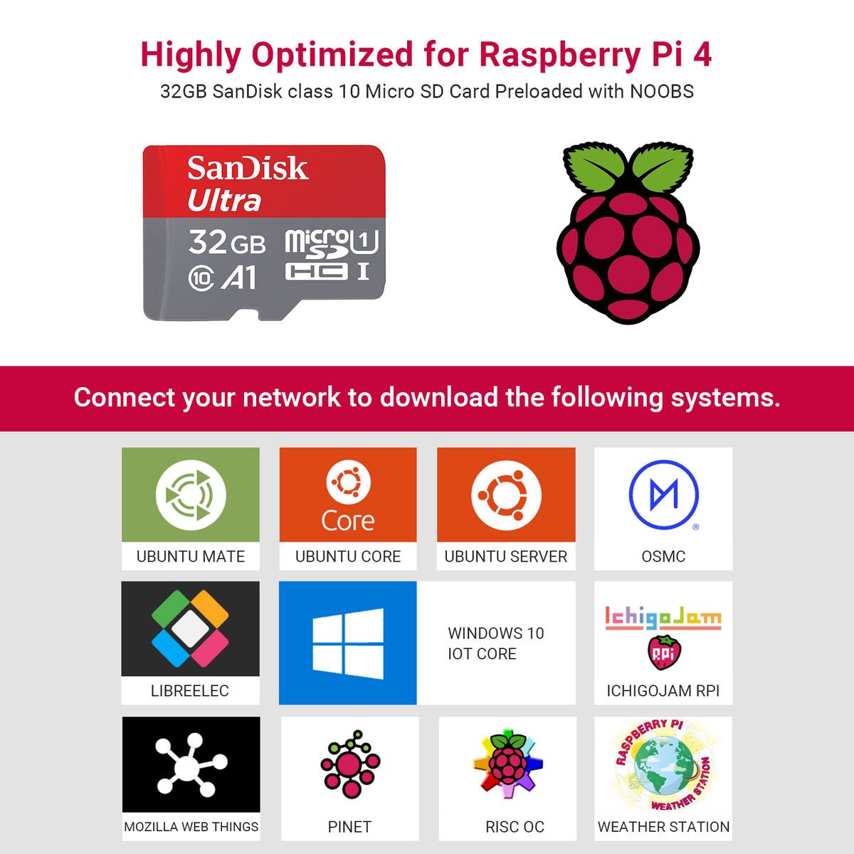 Raspberry Pi 4 32GB SD card