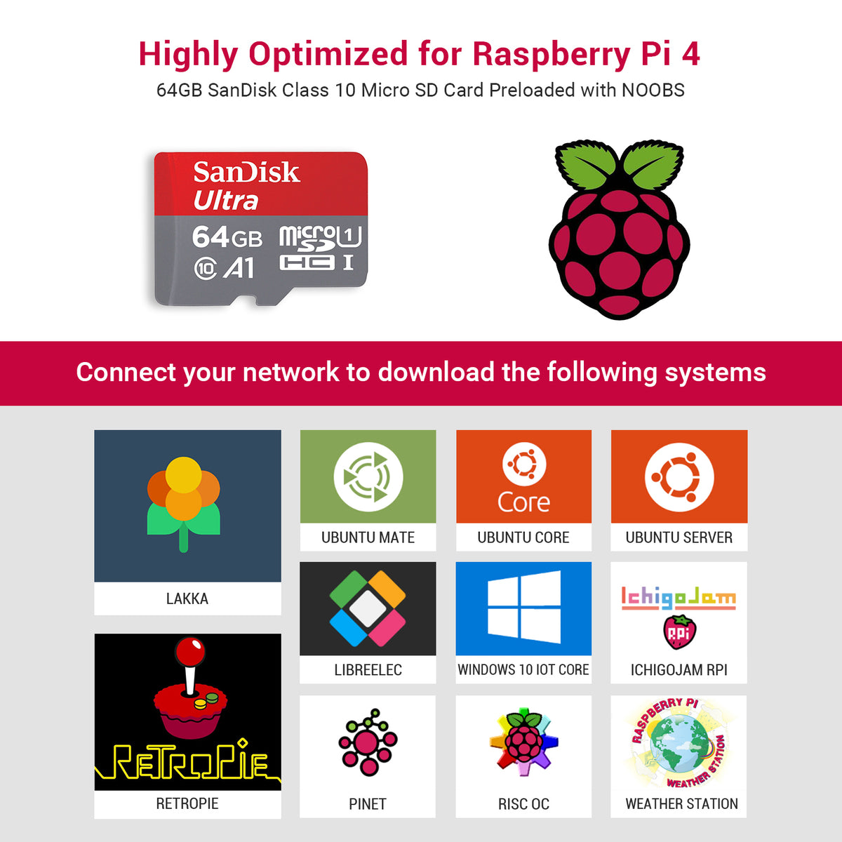 Raspberry Pi 4 4GB RAM Retro Gaming Kit + 64G SD Card