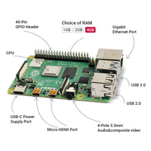 Load image into Gallery viewer, LABISTS Raspberry Pi 4 4GB Complete Starter Kit with 32GB Micro SD Card