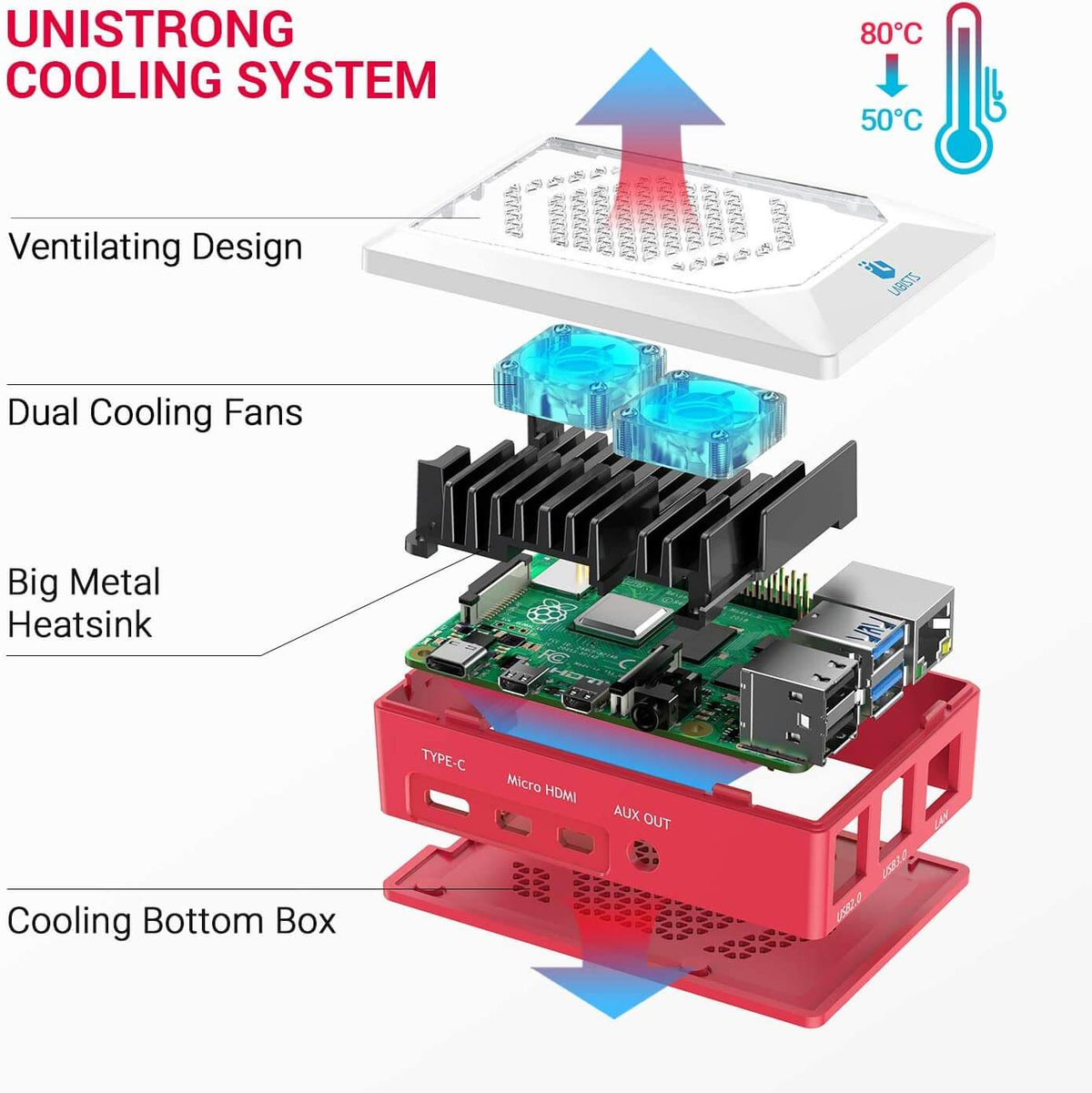 Raspberry Pi 8GB Cooling Fan
