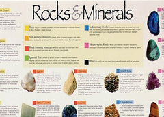 Rocks and Minerals Poster