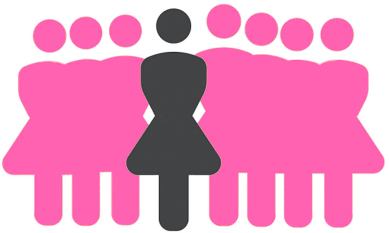 Breast Cancer Awareness: Statistics, Risks and Proactive Measures