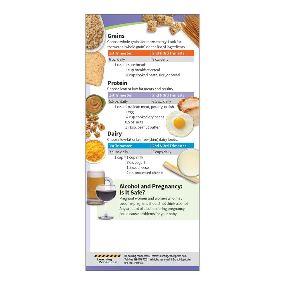 MyPlate: Eat for a Healthy Baby Pregnancy Education Cards