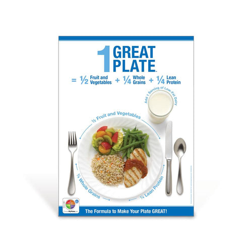 1 Great Plate® Poster