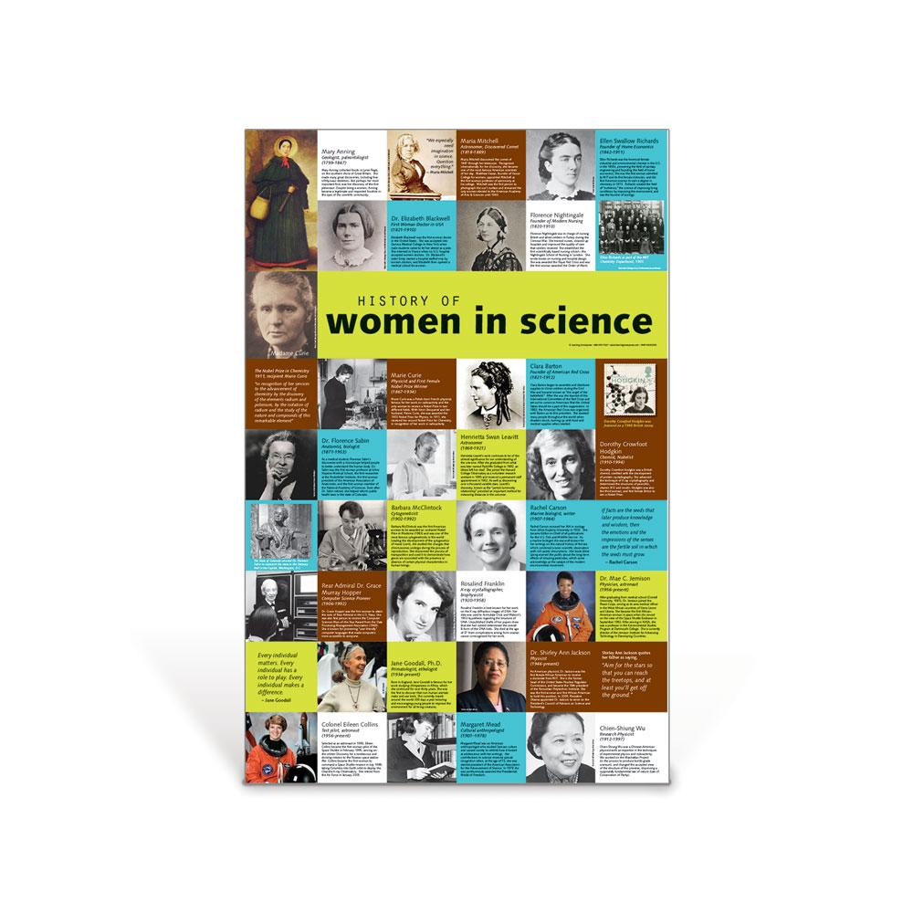 Famous Women in Science Poster