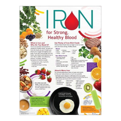 Iron for Strong, Healthy Blood Poster