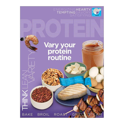 MyPlate Protein Poster
