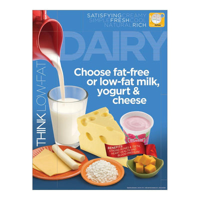MyPlate Dairy Poster