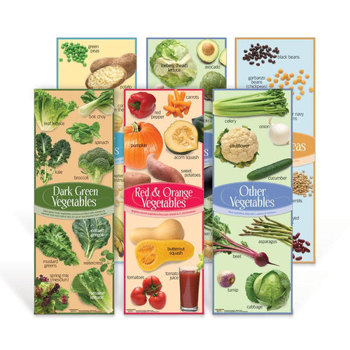 Vegetable Subgroup Poster Set