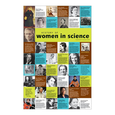 Women in Science Posters | STEM
