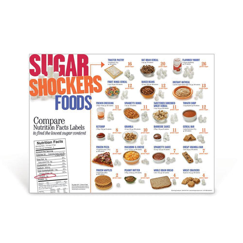 Sugar Shockers™ Foods Poster
