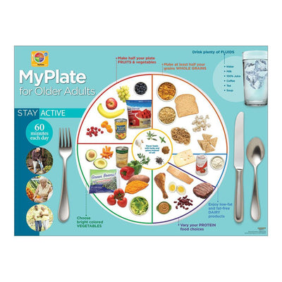 MyPlate for Older Adults Poster