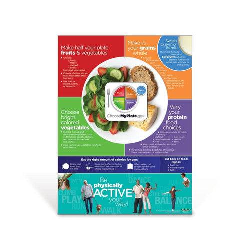 Active MyPlate Poster