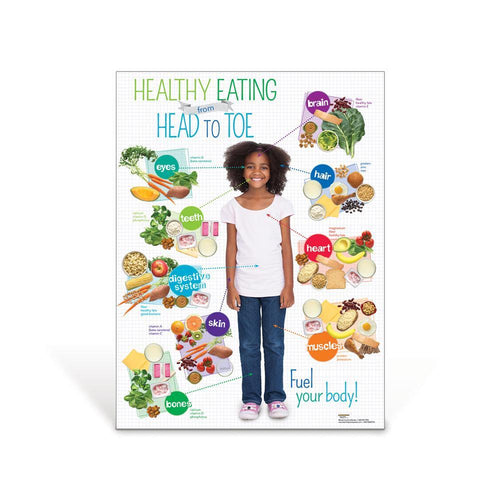 Kids Healthy Eating from Head to Toe Poster