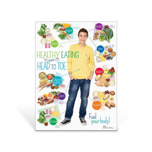 Teen Healthy Eating from Head to Toe Poster