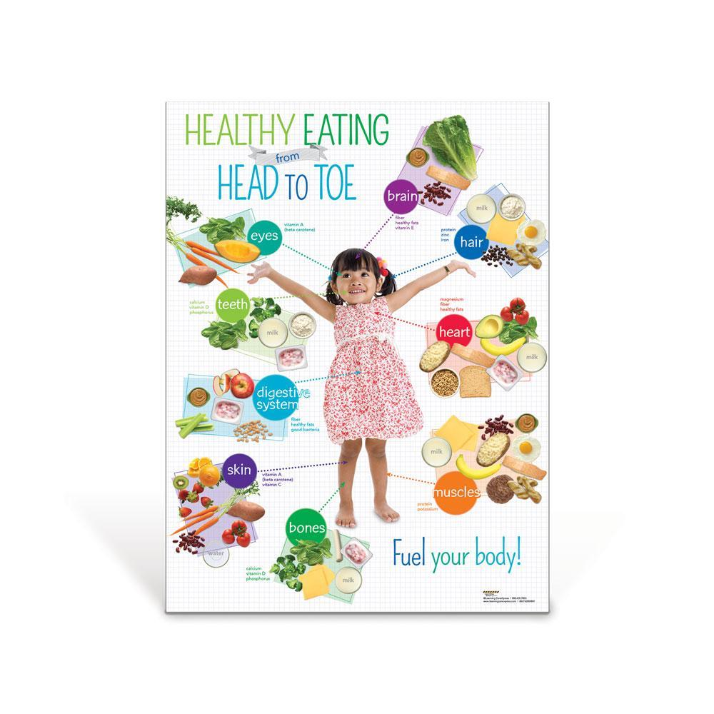 Preschool Healthy Eating from Head to Toe Poster