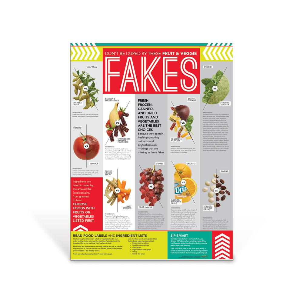 Fruit and Veggie Fakes Poster