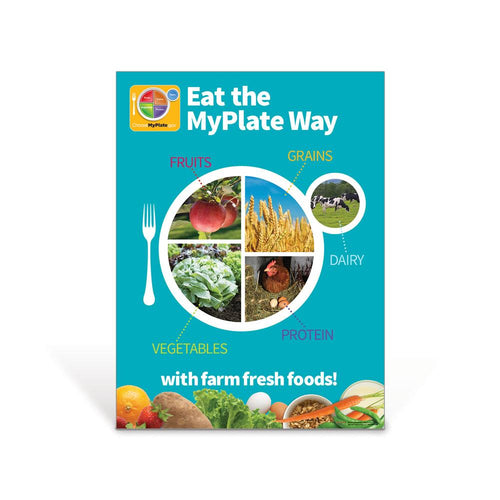 MyPlate Farm Fresh Foods Poster