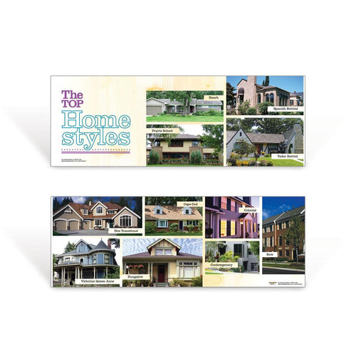 The Top Home Styles Poster Set