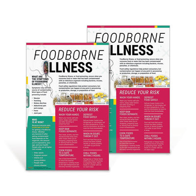 Foodborne Illness Posters