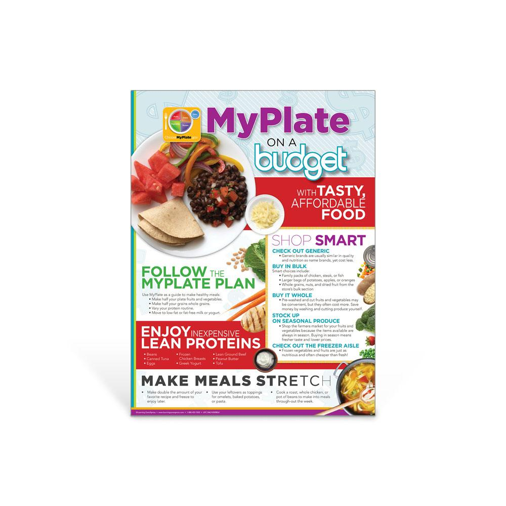 MyPlate on a Budget Poster