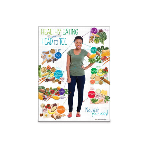 Adult Healthy Eating from Head to Toe Poster