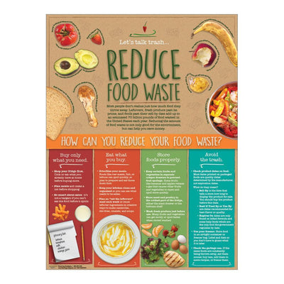 Reduce Food Waste Poster