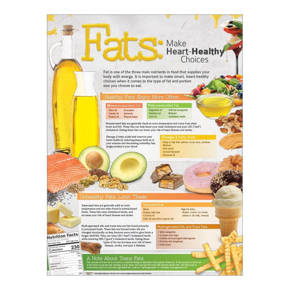Fats: Make Heart-Healthy Choices Poster