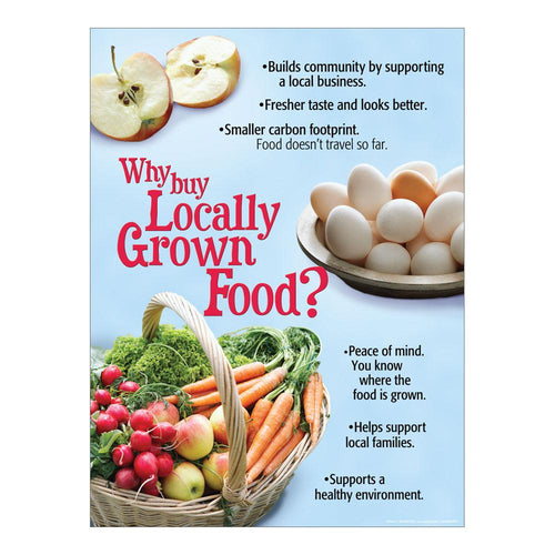 Why Buy Locally Grown Foods Poster