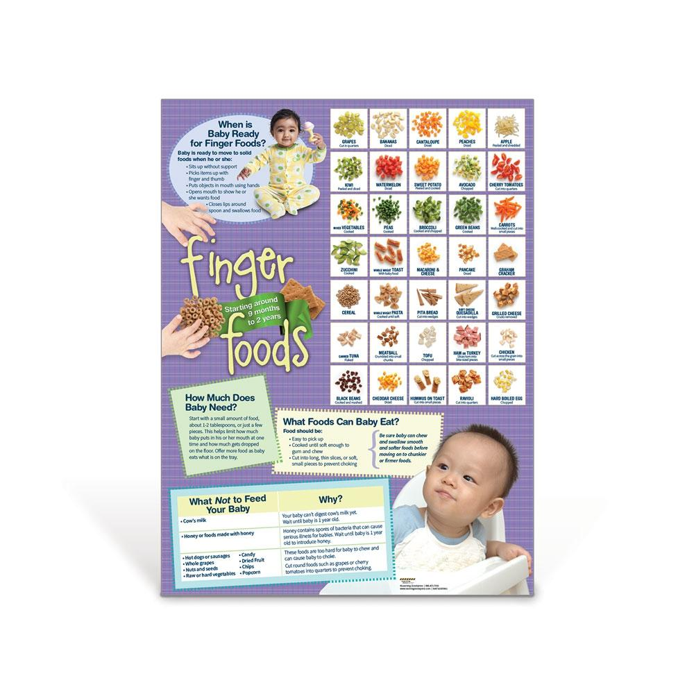 Finger Foods Poster