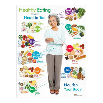 Healthy Eating Options for Older Adults