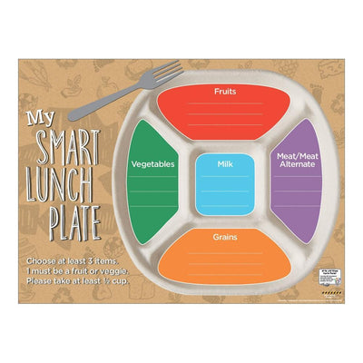 My Smart Lunch Plate Dry Erase Poster