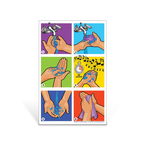 Hand Washing Graphics Poster