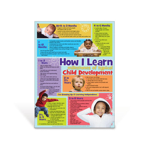 How I Learn Poster