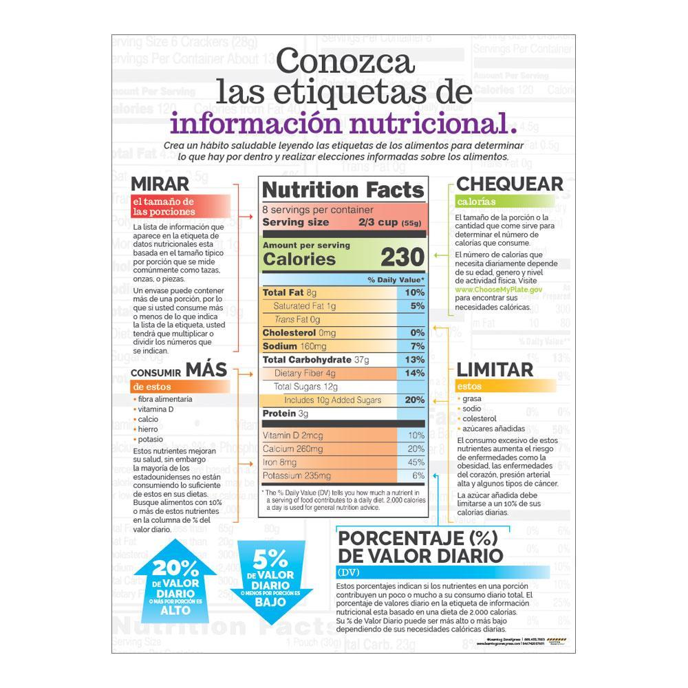 Get to Know Nutrition Facts Labels Spanish Poster