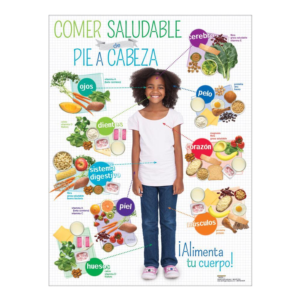 Kids Healthy Eating from Head to Toe Spanish Poster