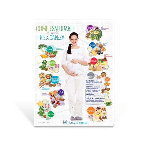 Expecting Moms Healthy Eating from Head to Toe Spanish Poster