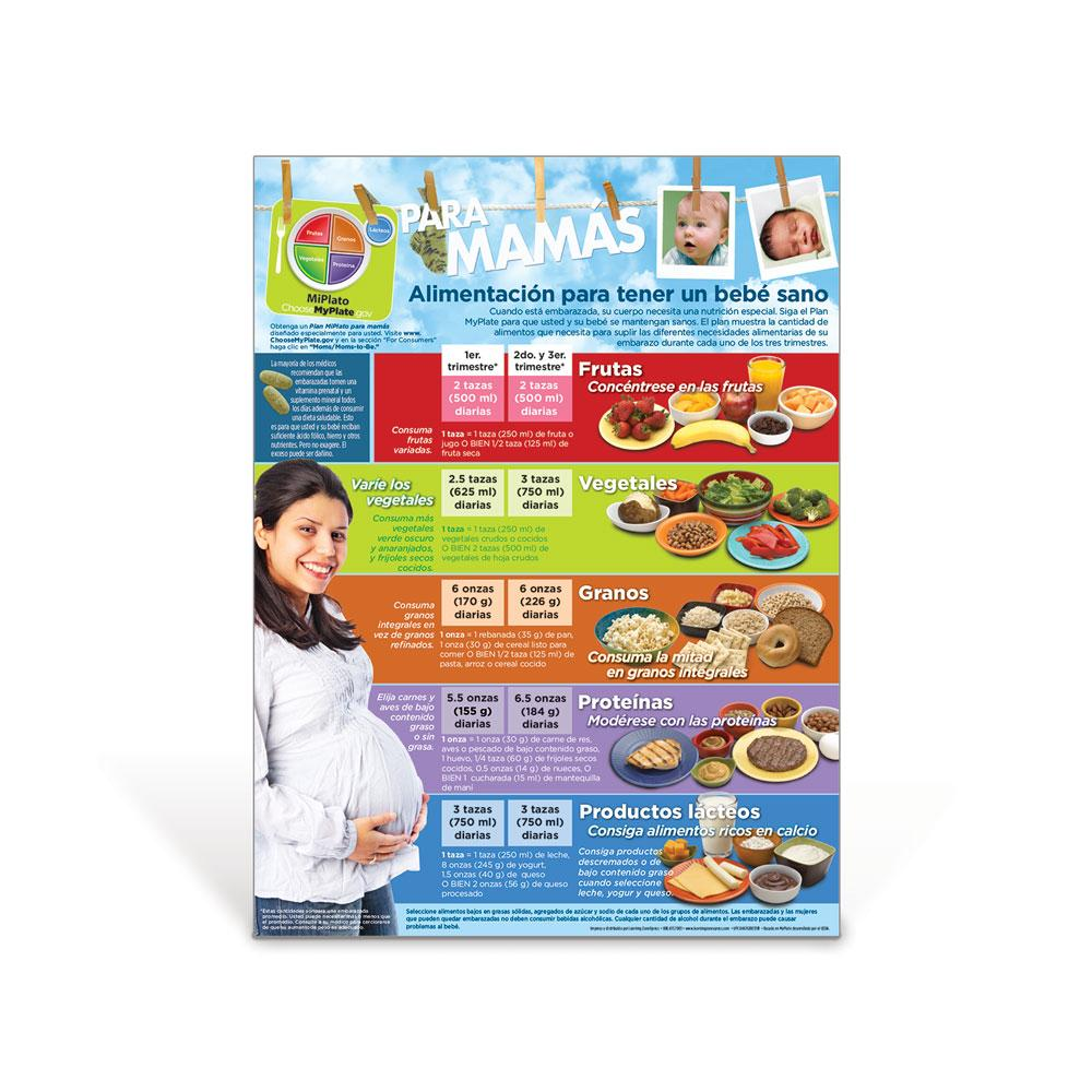 MyPlate for Expecting Moms Spanish Poster