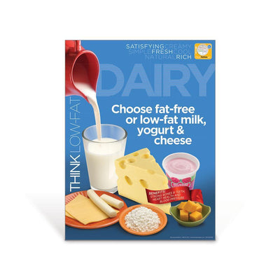 Dairy MyPlate Food Group Poster