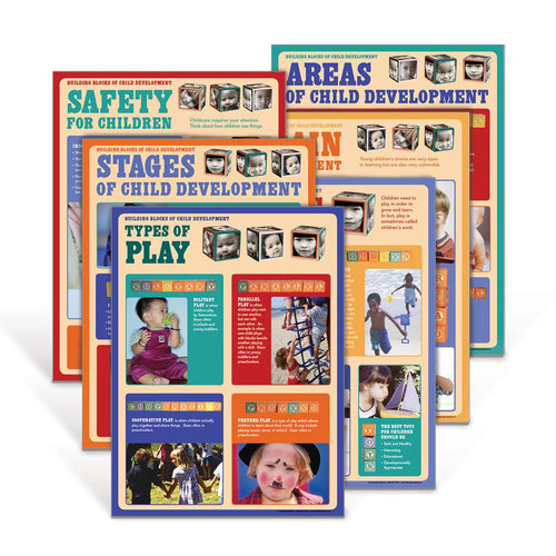 Child Development Poster Set of 6