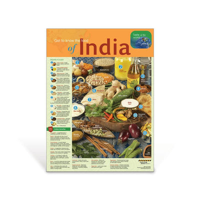 Foods of India Poster